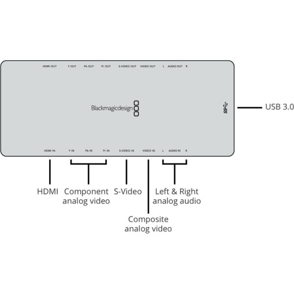 Blackmagic Intensity Shuttle USB 3.0