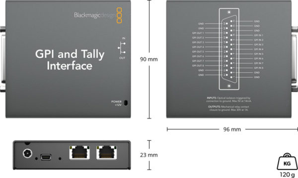 BLACKMAGIC GPI AND TALLY INTERFACE.